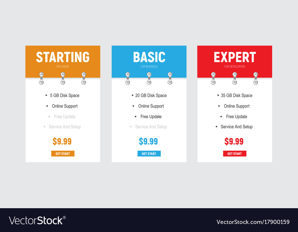 Design of price tables with a color header and a