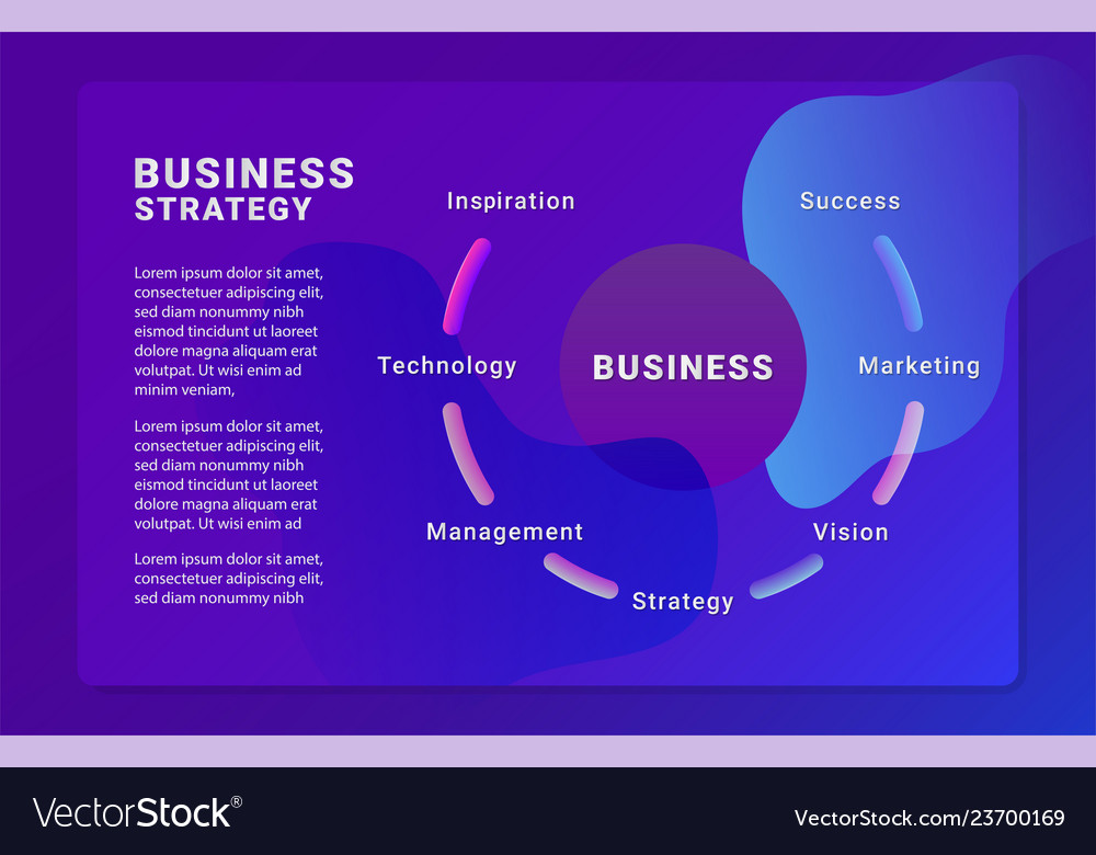 Business strategy brochure template
