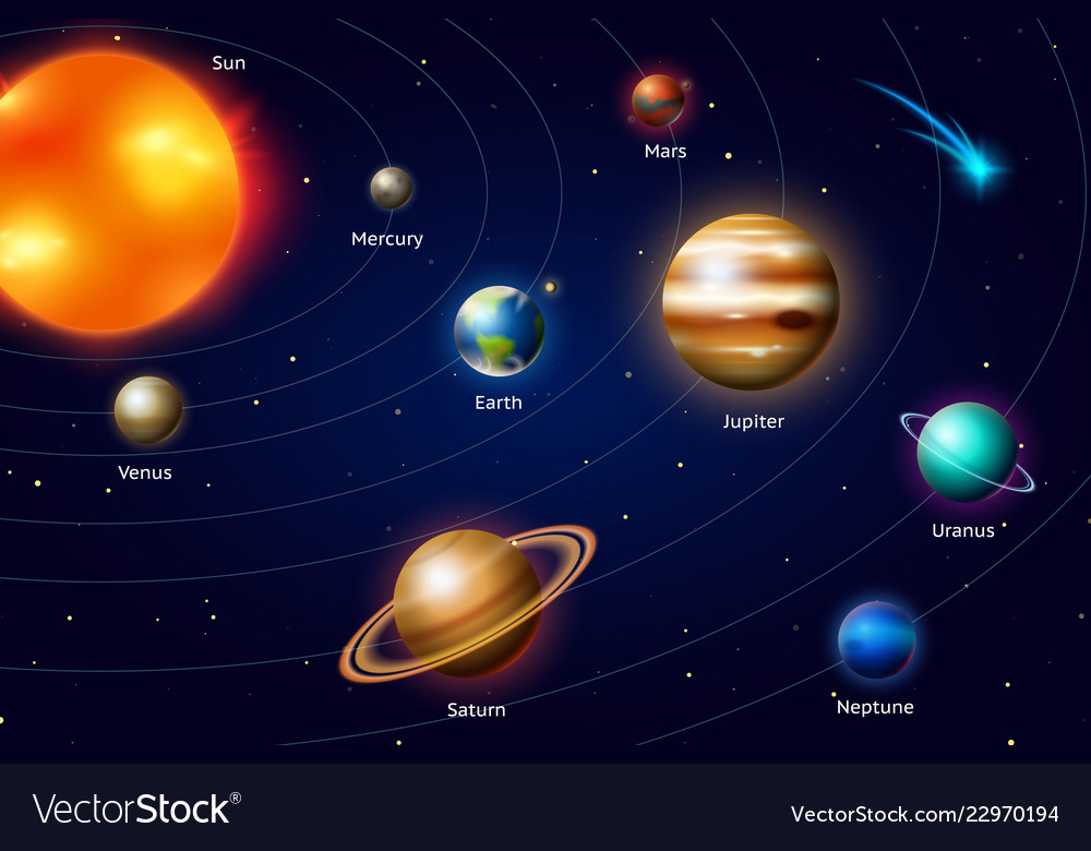 Planets of the solar system milky way space and
