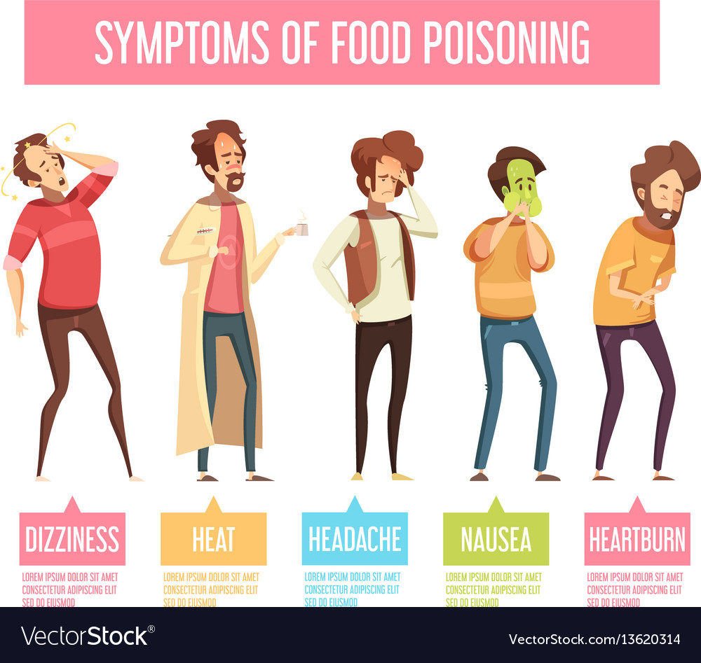 Can Food Poisoning Symptoms Come And Go