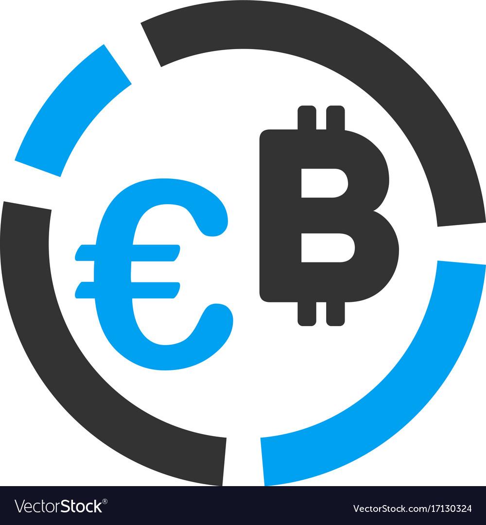 bitcoin diagrama euro