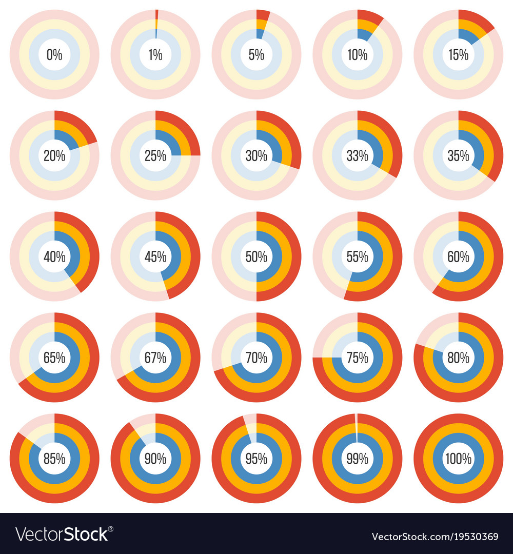 Group of doughnut chart diagram collection