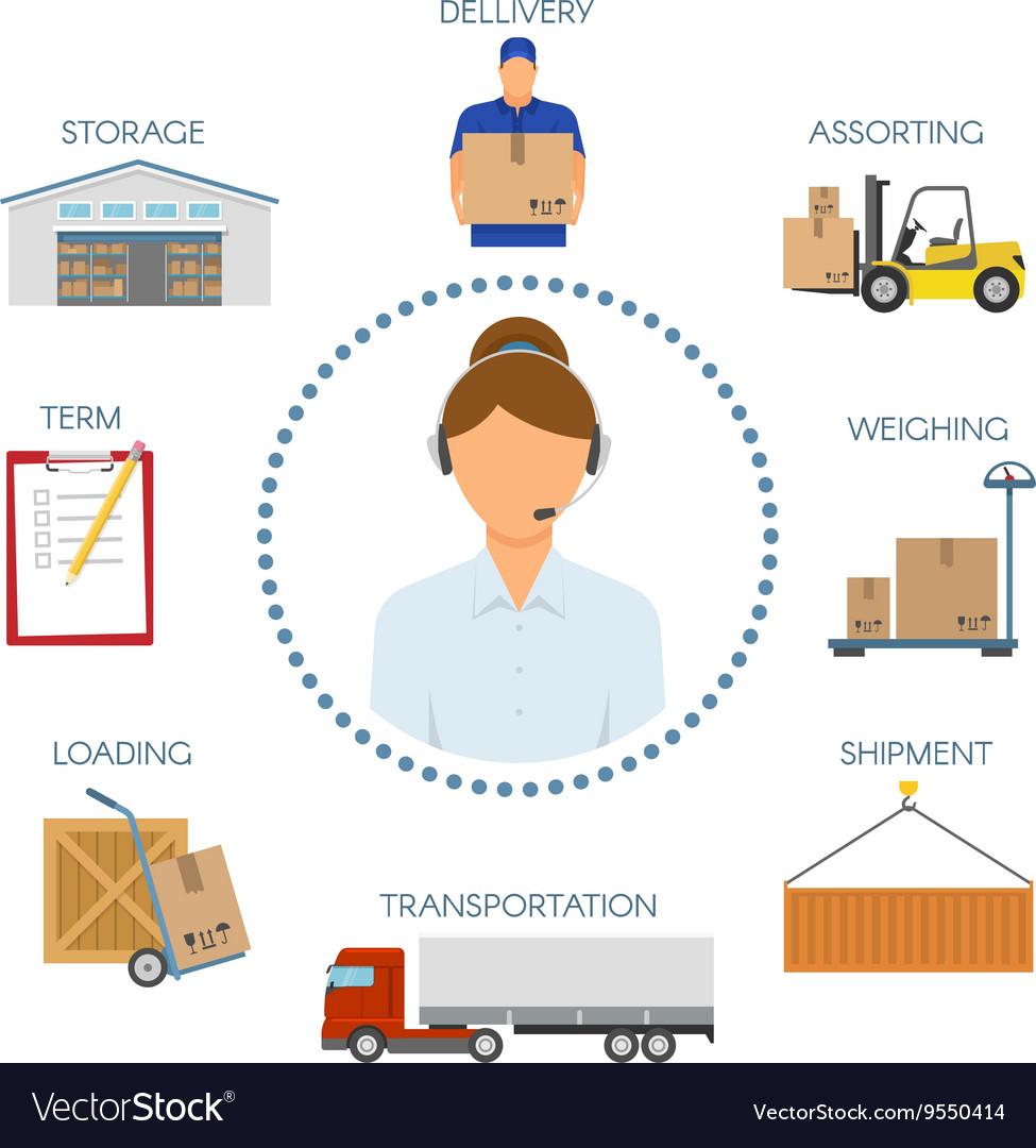 Logistic Call Center Icons Set