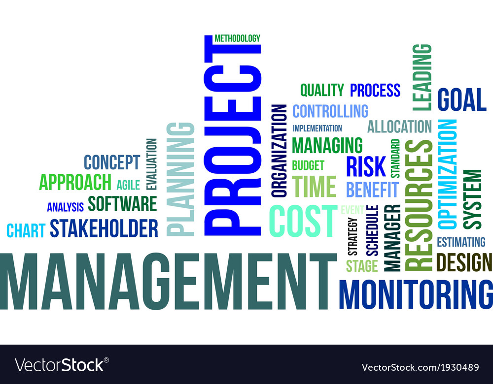 Word cloud project management