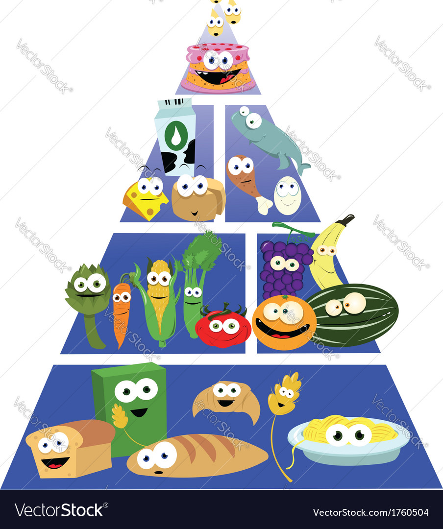 Funny Food Pyramid