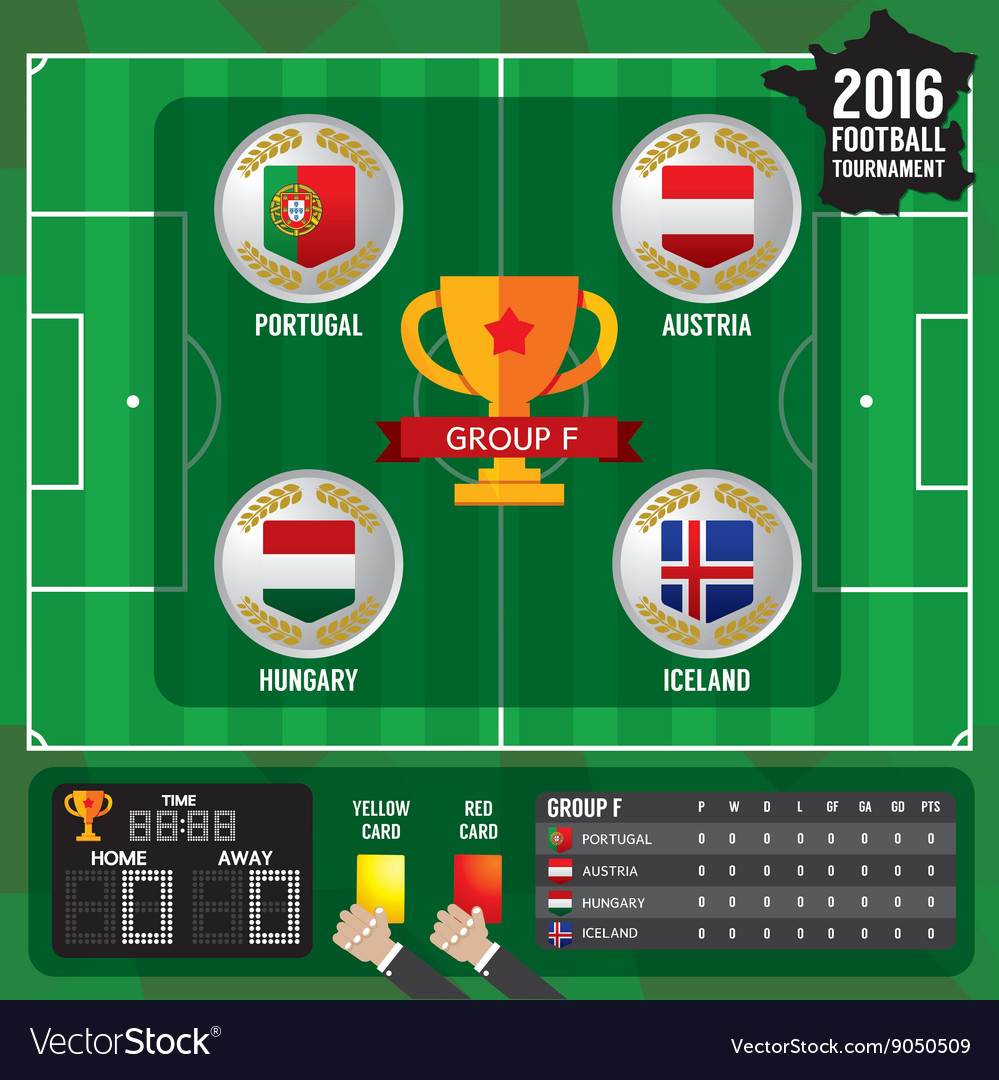 European Soccer Cup - Group F