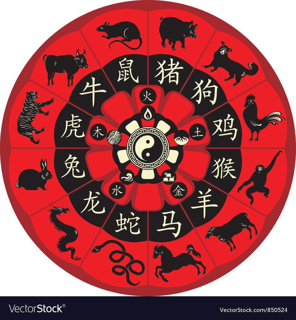 1. The Chinese Zodiac has 12 Signs - Rat first.