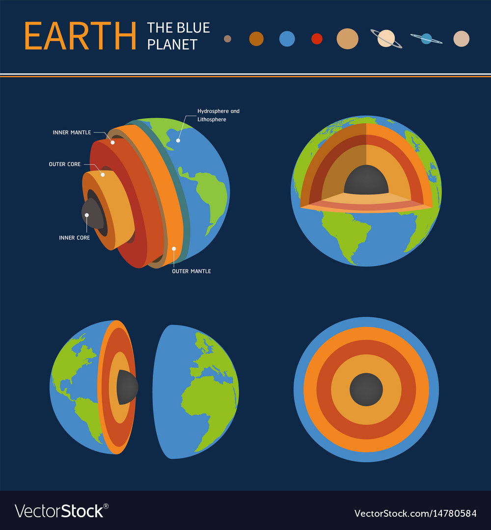 Earth Mantle Vector Images 43 The Lithosphere Image Gallery For Inside Of Diagram