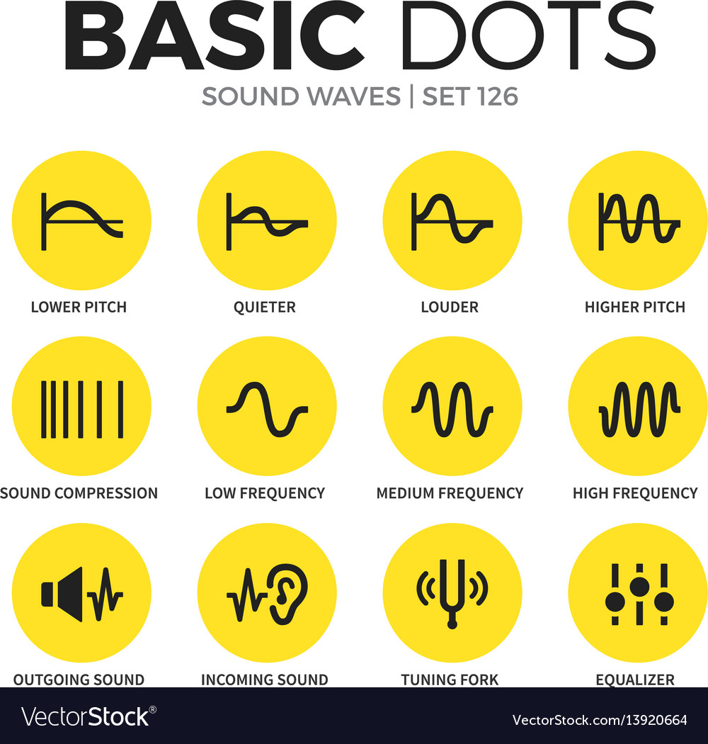 Sound waves flat icons set