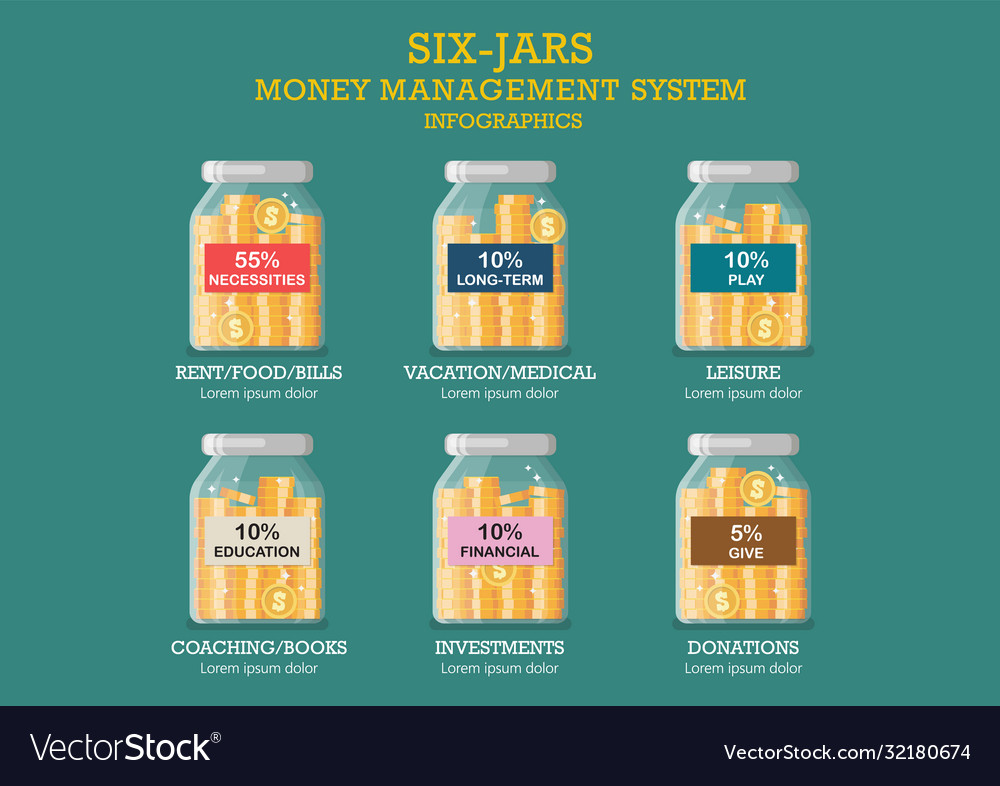 Jars money management system