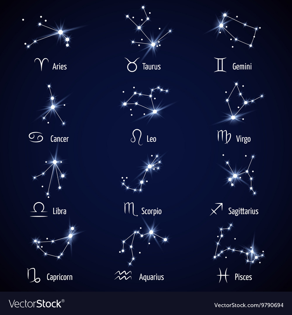 Zodiac signs astrology horoscope symbols