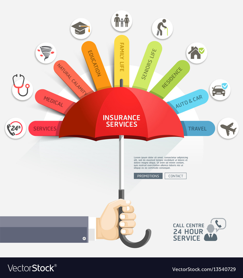 Insurance protection services design template