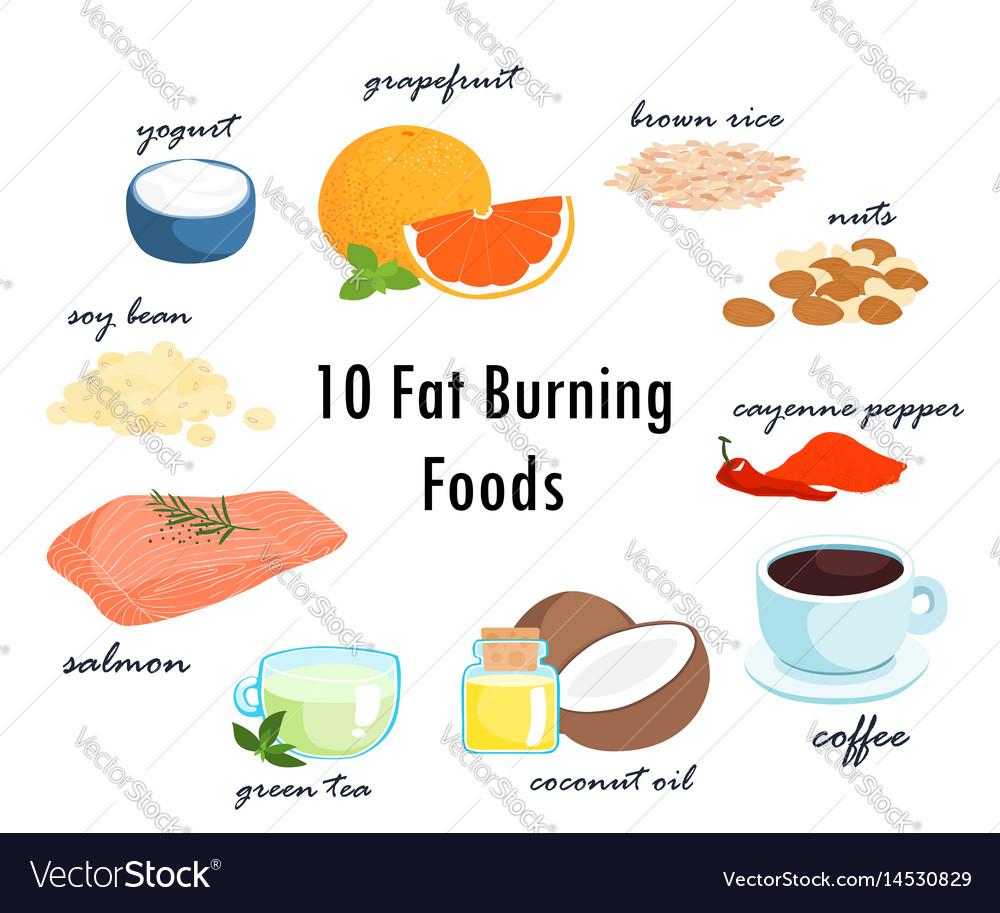 fat burning po polsku