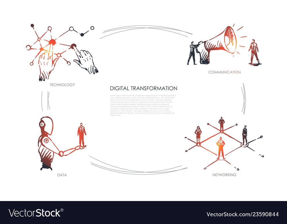 Digital transformation technology communication