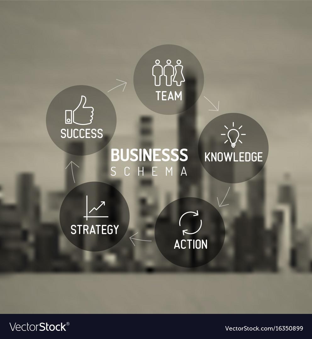 Minimalistic business schema diagram vector image