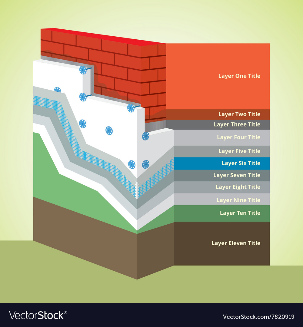 Polystyrene Thermal Insulation Cross-Section
