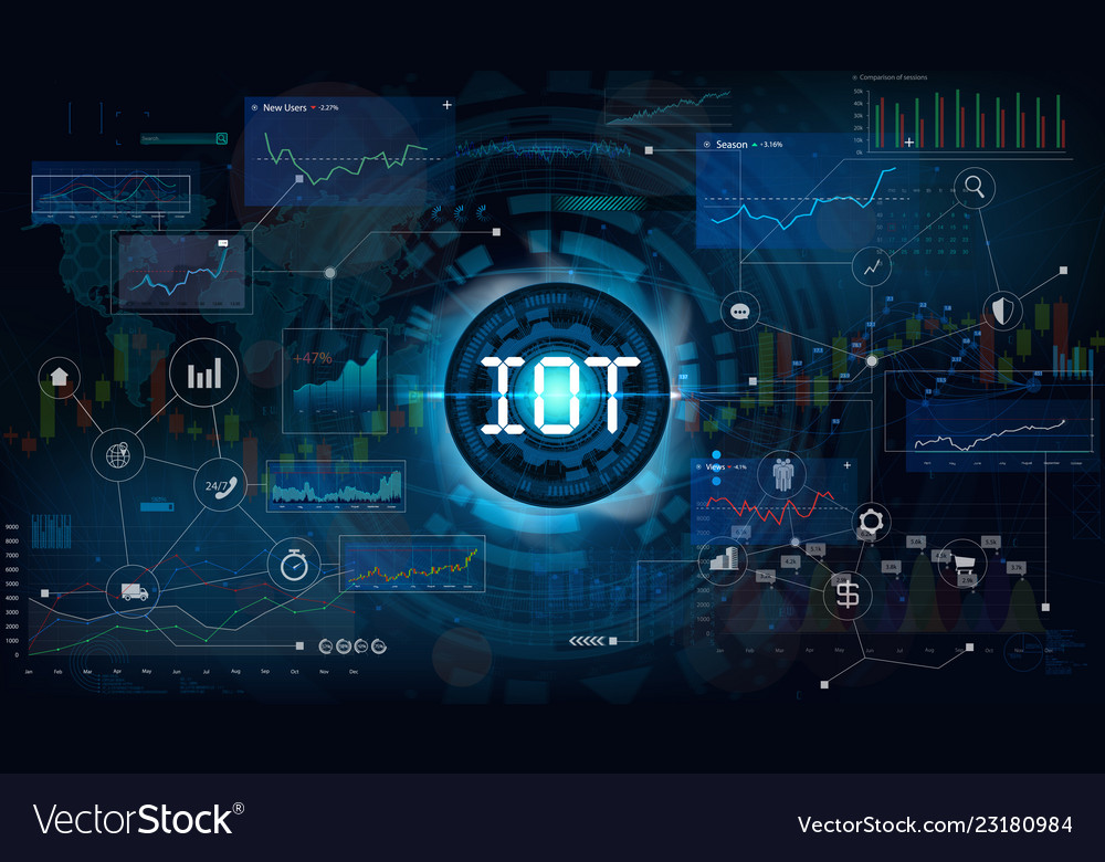 Iot and networking concept for connected devices