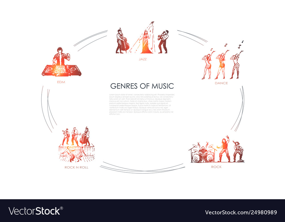 Genres music - jazz dance rock edm rock