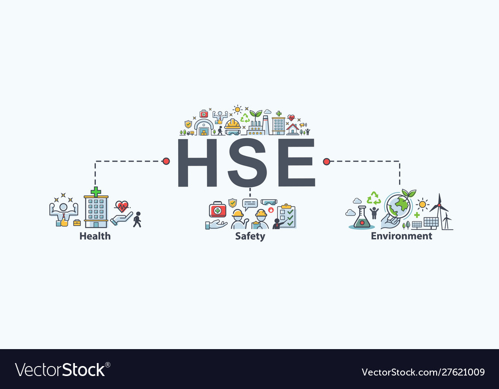 Hse Health Safety Environment Acronym Banner Vector Image