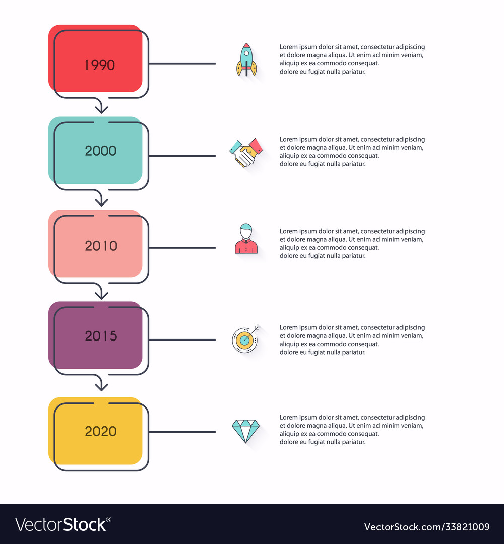 Timeline infographic design templates charts