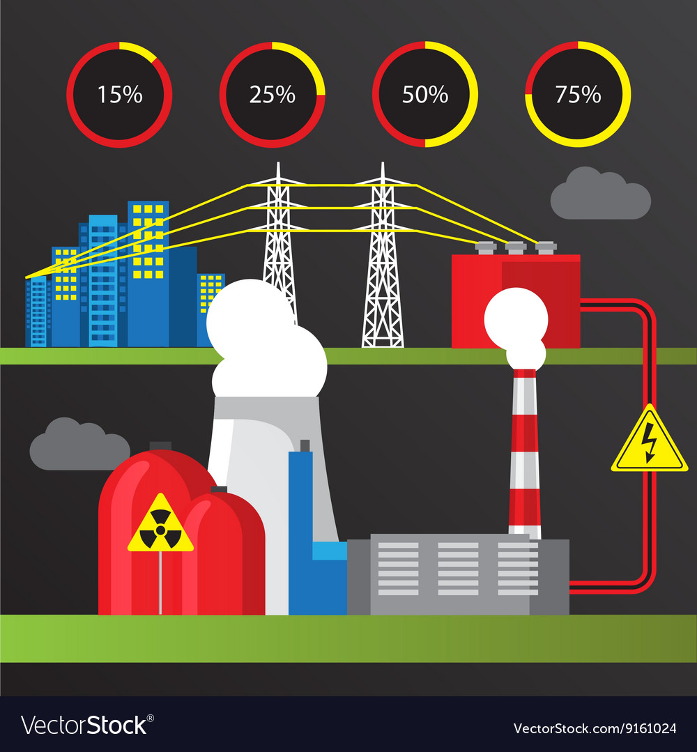 Nuclear power plant Trendy