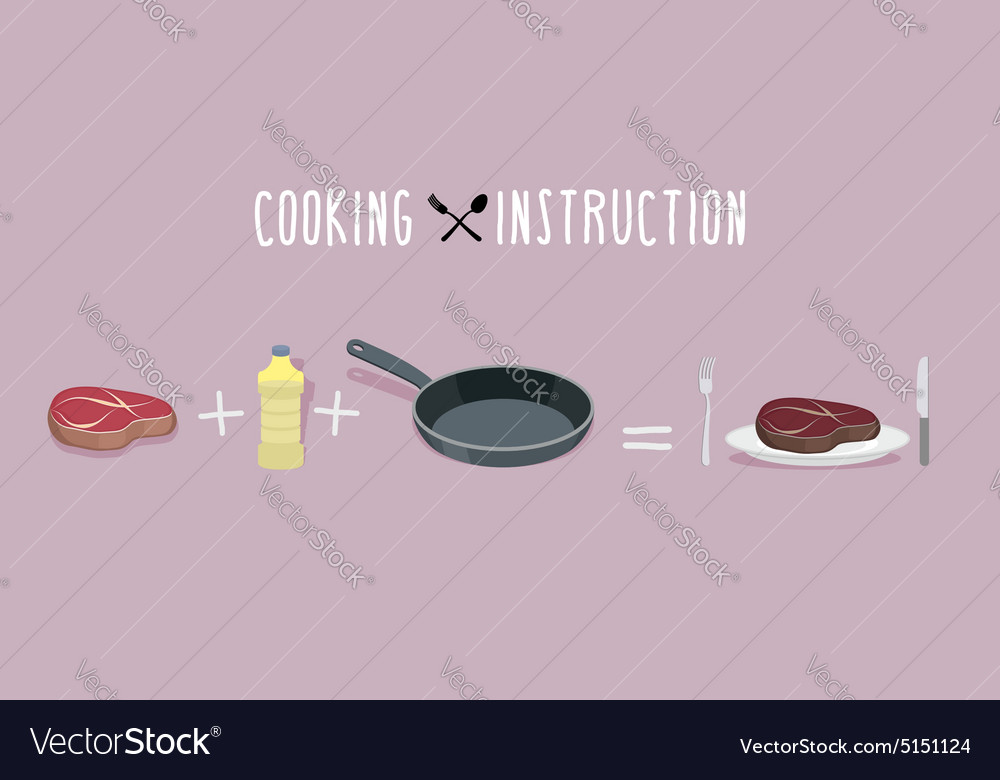 Steak Cooking instruction meat in a frying pan