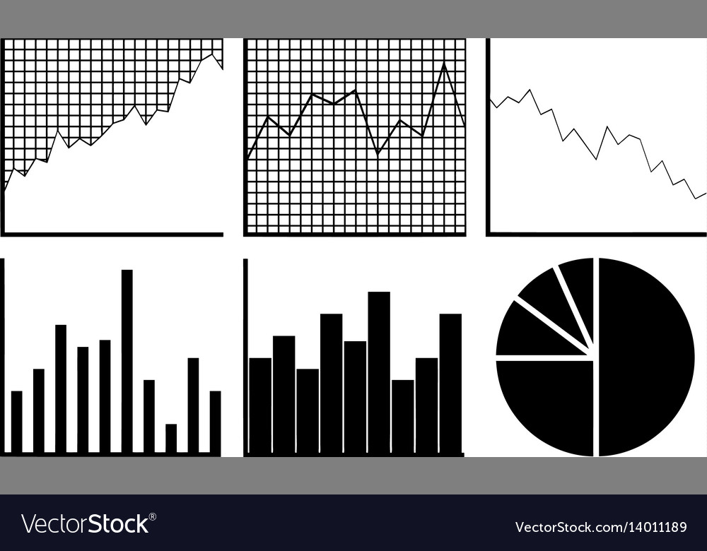 Set of different graphs