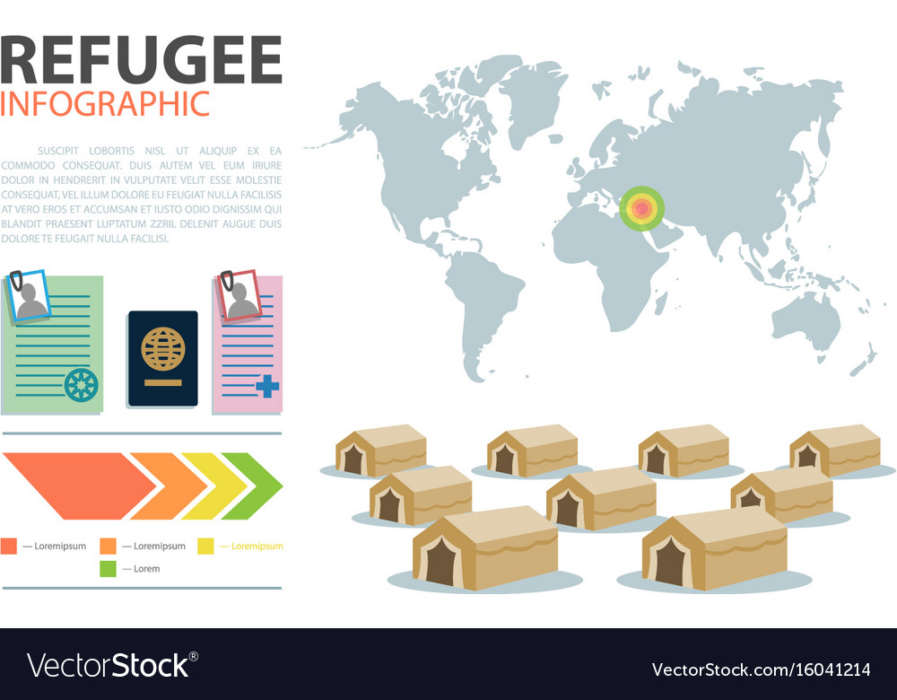 World map geographical infographic immigration on