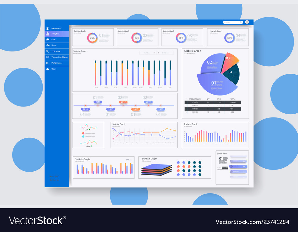 Rgbdashboard user admin panel template design