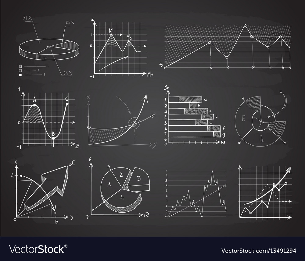 Hand drawn finance business charts diagrams pie vector image