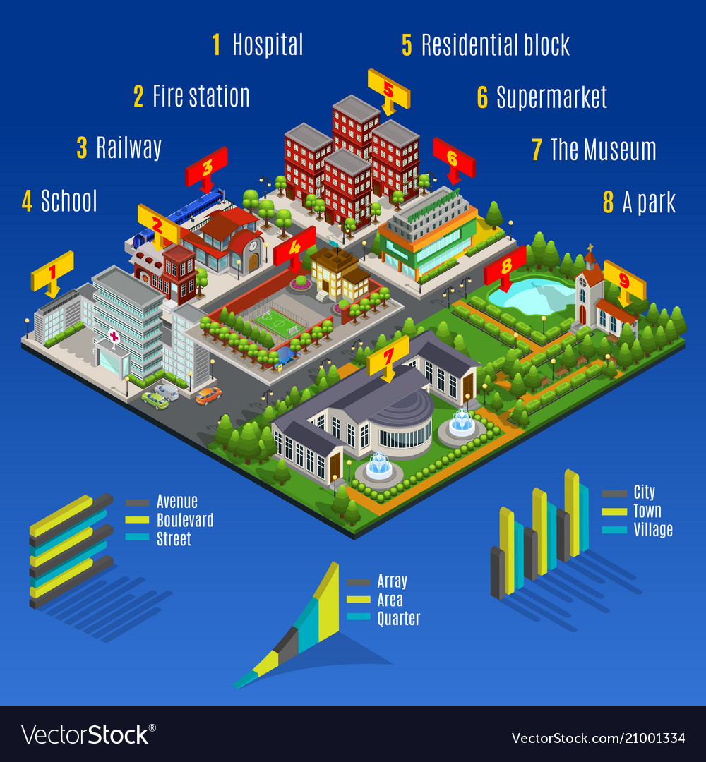 Isometric modern city infographic concept