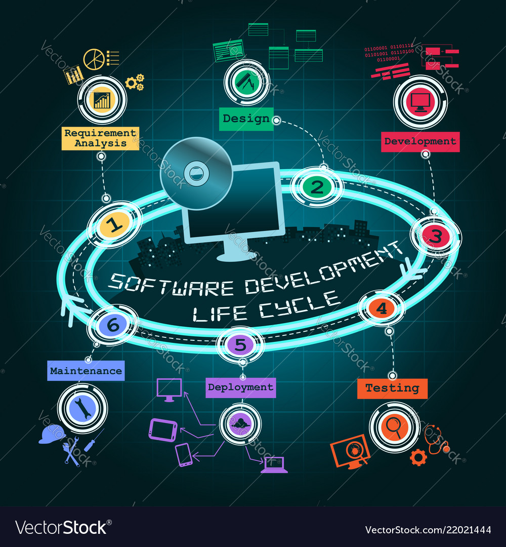 Software Development Cycle Infographic Royalty Free Vector