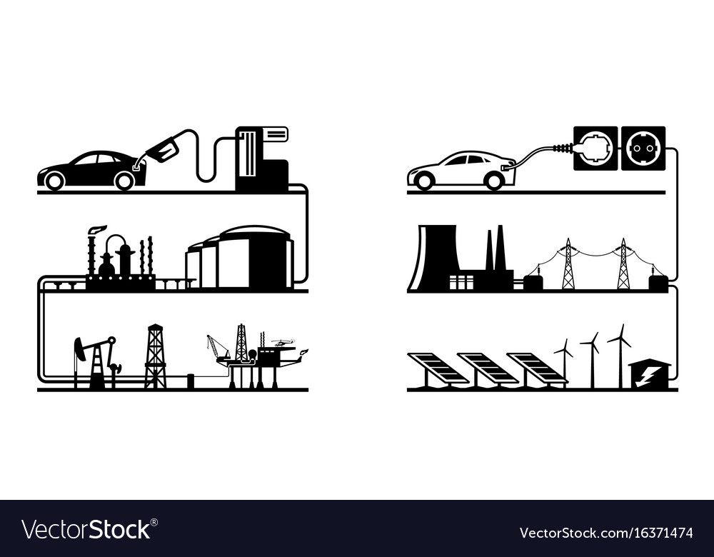 Energy sources for fuel and electric vehicles