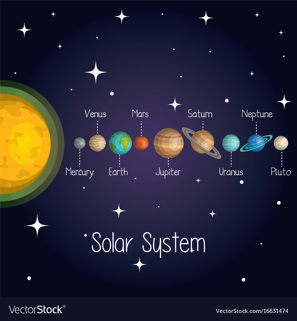 solar system zodiac signs - photo #9
