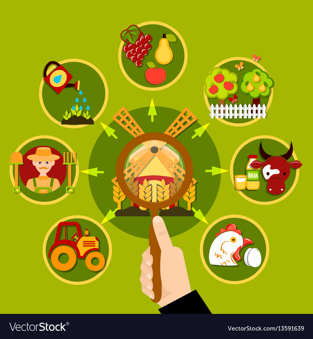 Agriculture magnifying lens concept