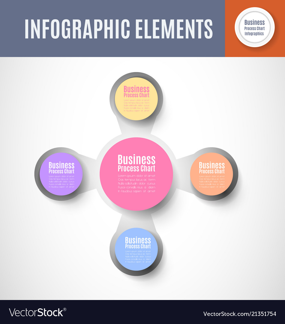 Process chart infographic