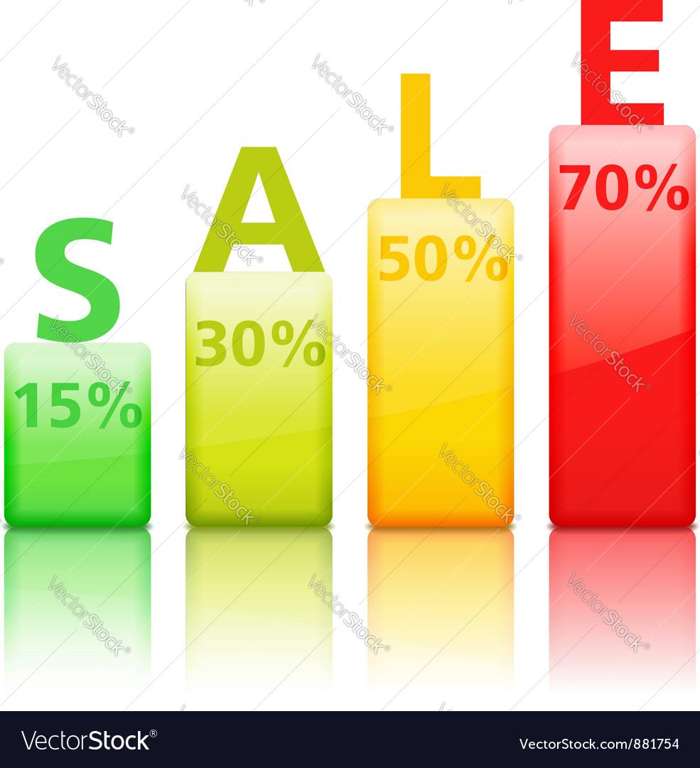 Sale Graph