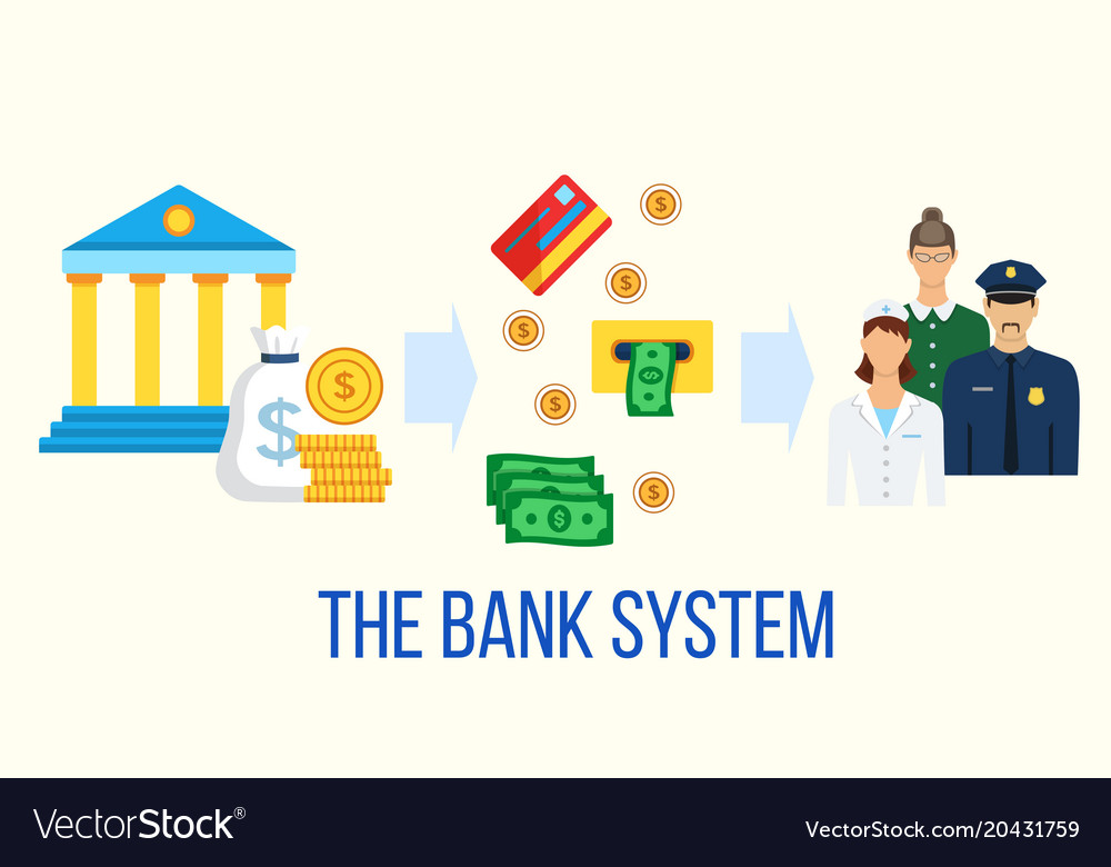 Icons for banking system Royalty Free Vector Image
