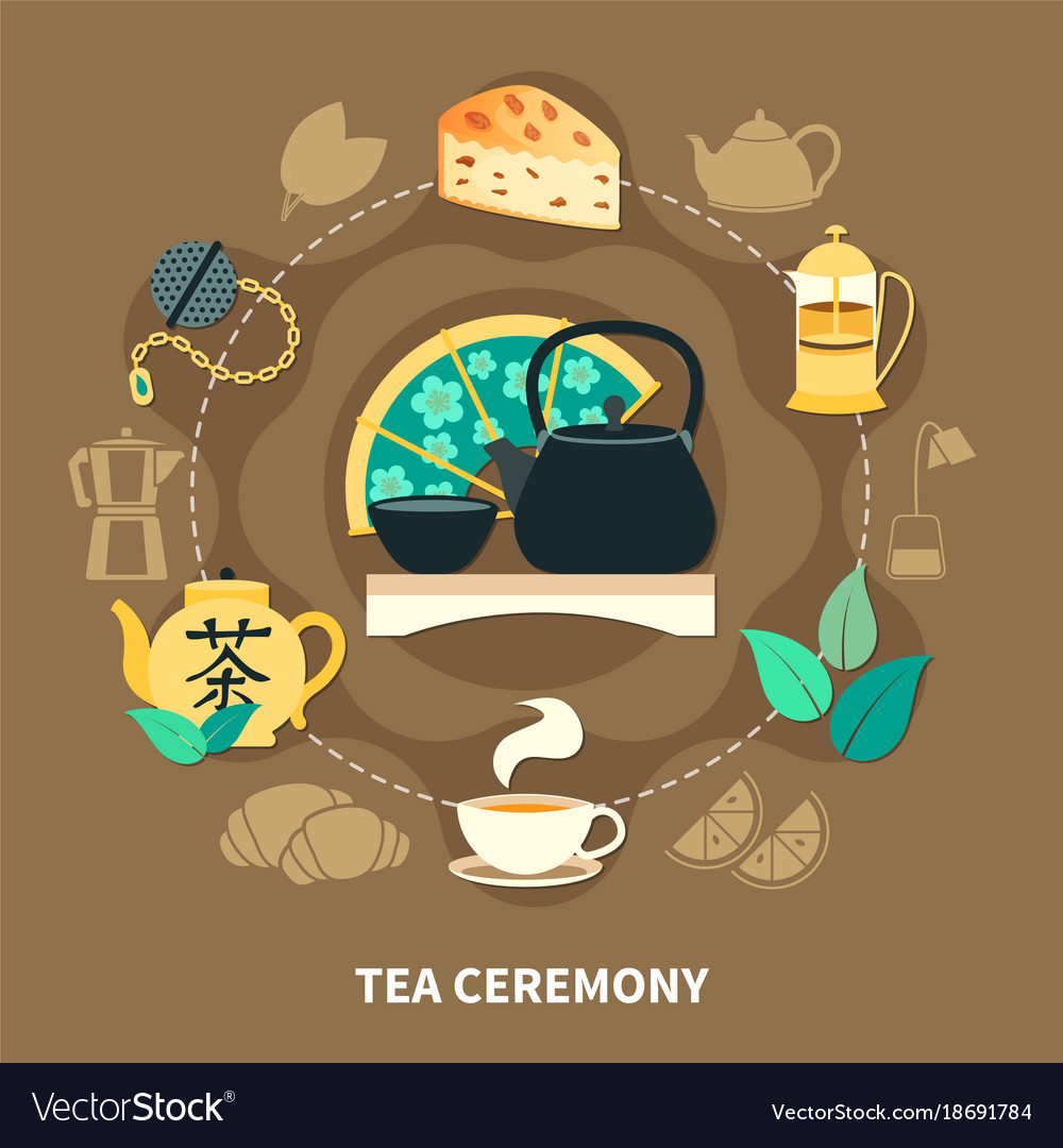 Tea ceremony round composition