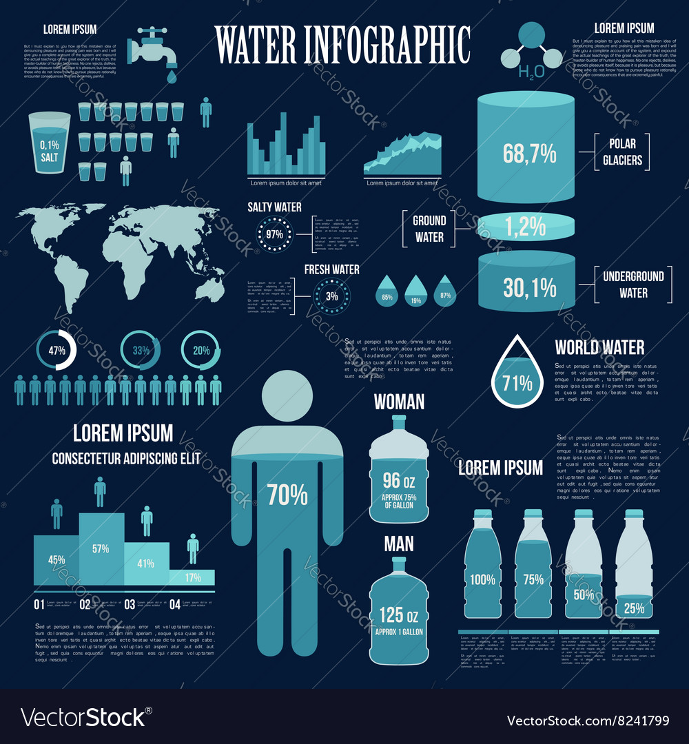 Water infographics design in blue colors