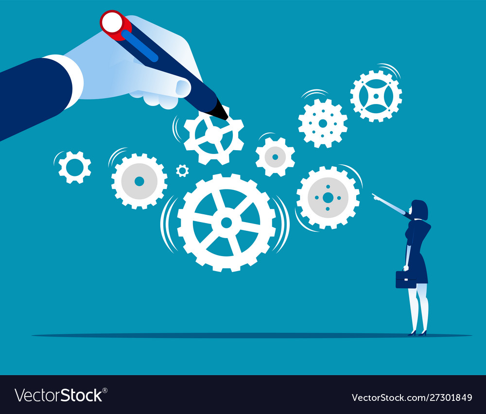 Business system leader build a business system