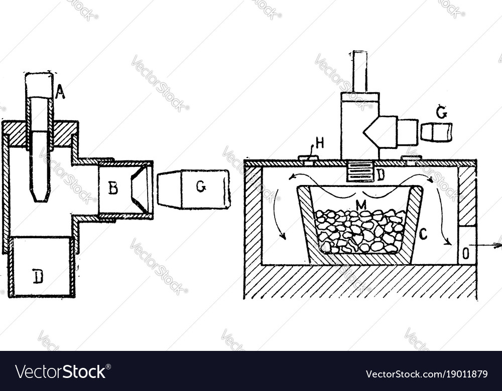 Crucible furnace for melting metal vintage vector image