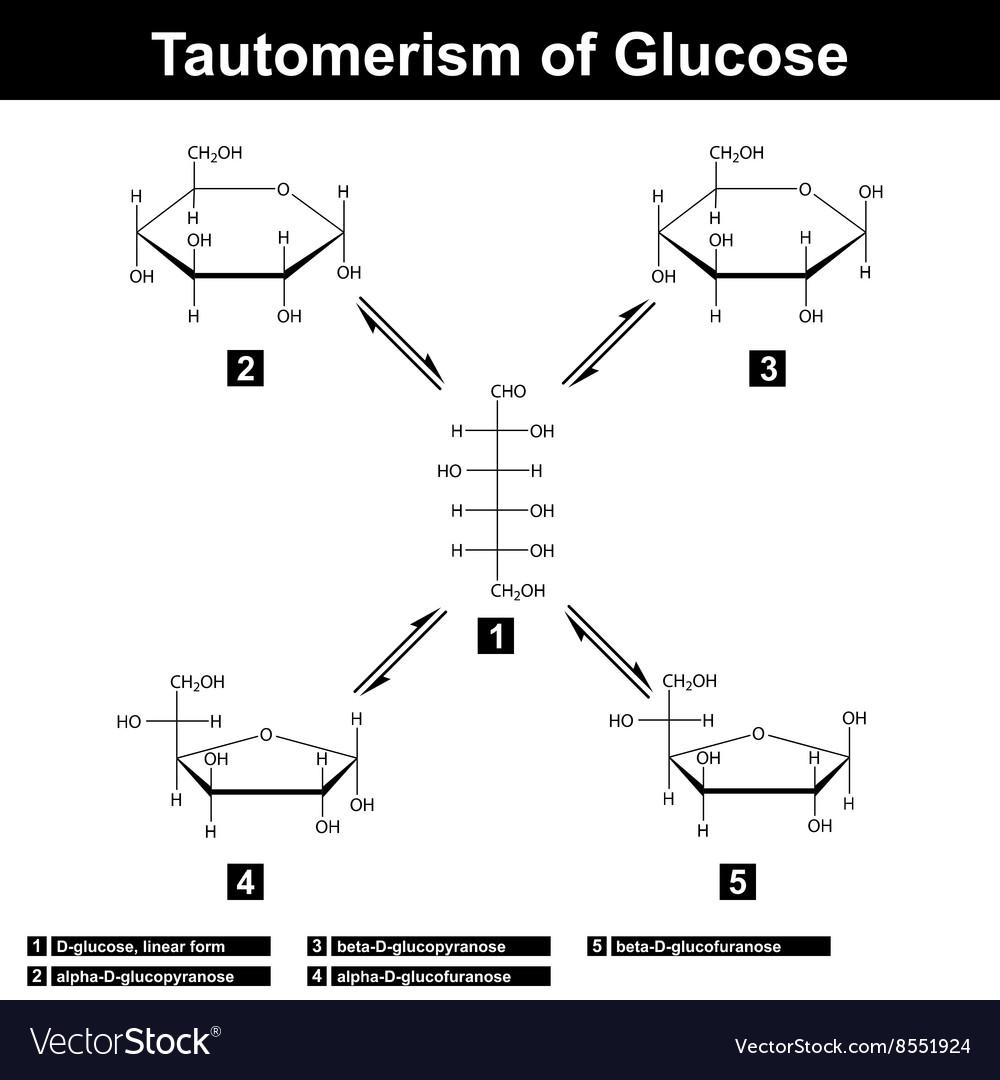 Tautomerism of glucose