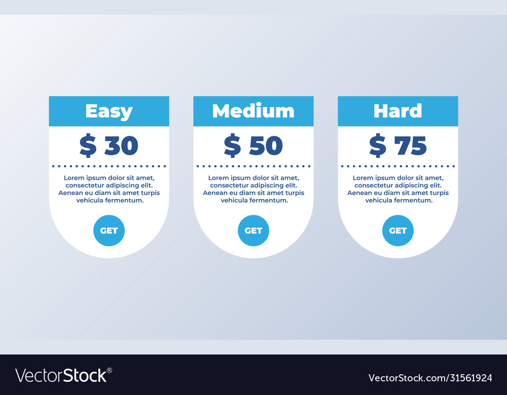 Three tariffs interface for site ui ux banner