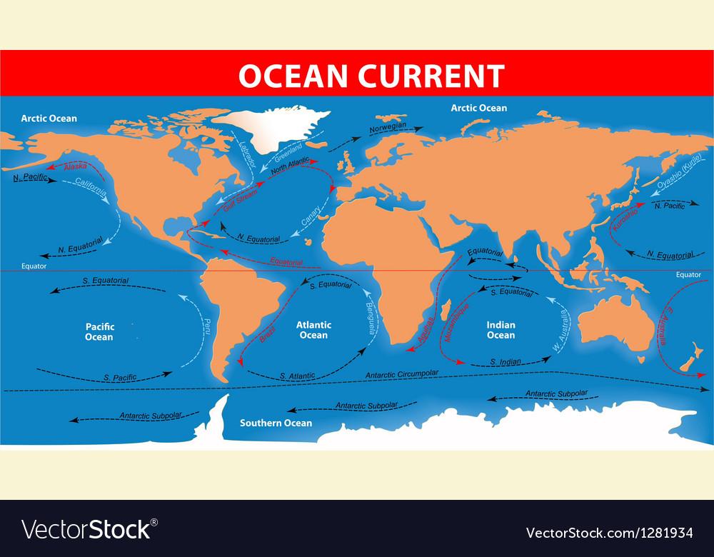 Ocean currents Royalty Free Vector Image - VectorStock