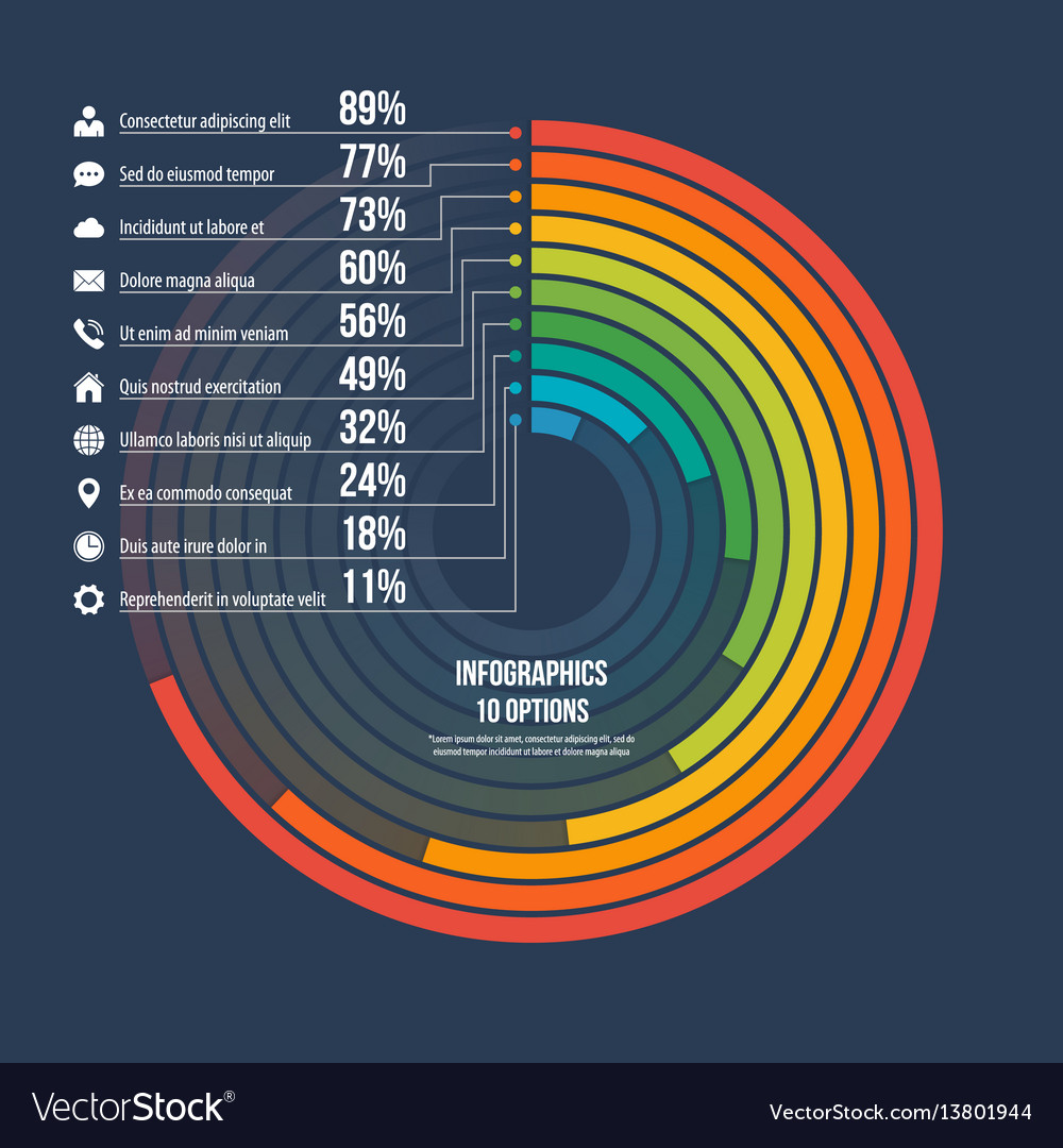 Informative infographic circle chart 10 options