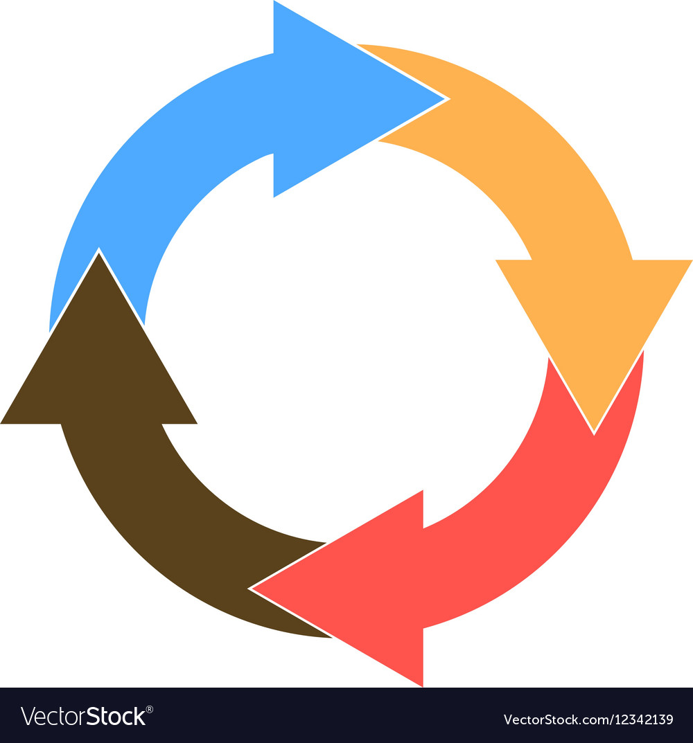 Circle of four colored arrows