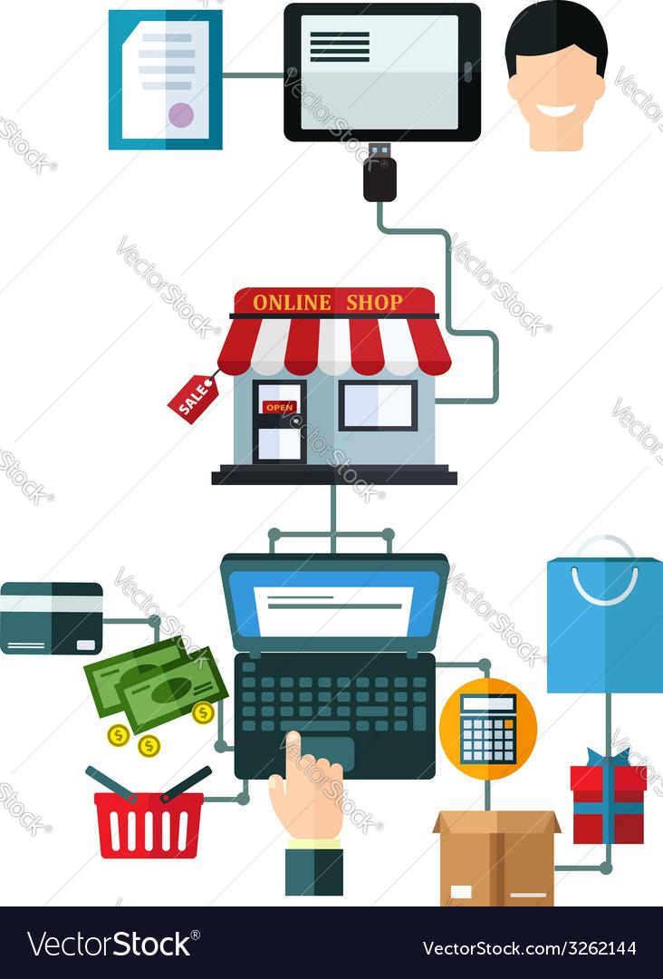 Online shopping flat concept