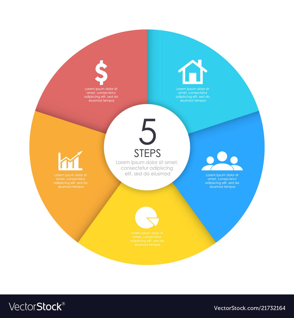 Round infographic diagram circles of 5 elements on