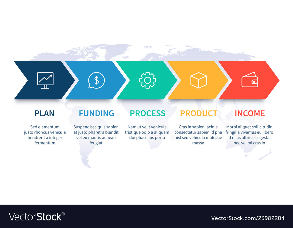 Arrows workflow steps global business process